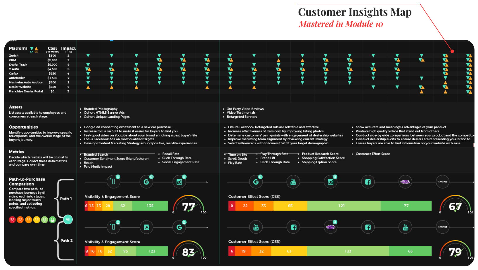 Customer Insights Map